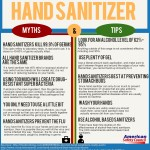 Hand Sanitizer Myths and Tips